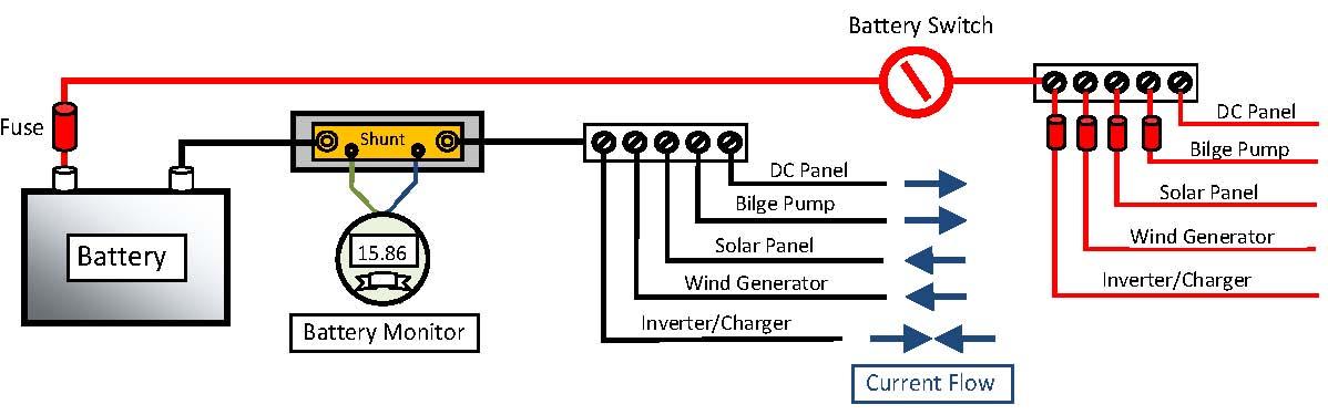 A_Battery_Monitor.jpg